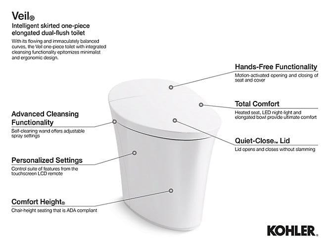 Veil Toilet Smart Plumbing